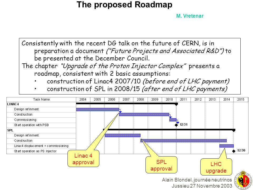 The proposed Roadmap M. Vretenar.