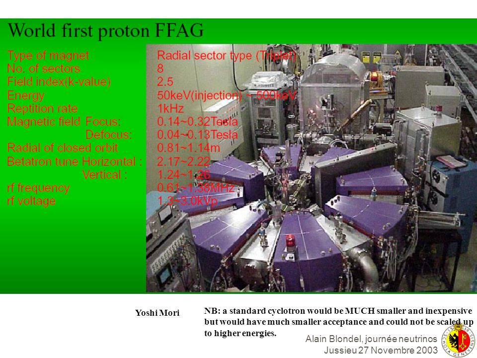 Yoshi Mori NB: a standard cyclotron would be MUCH smaller and inexpensive. but would have much smaller acceptance and could not be scaled up.