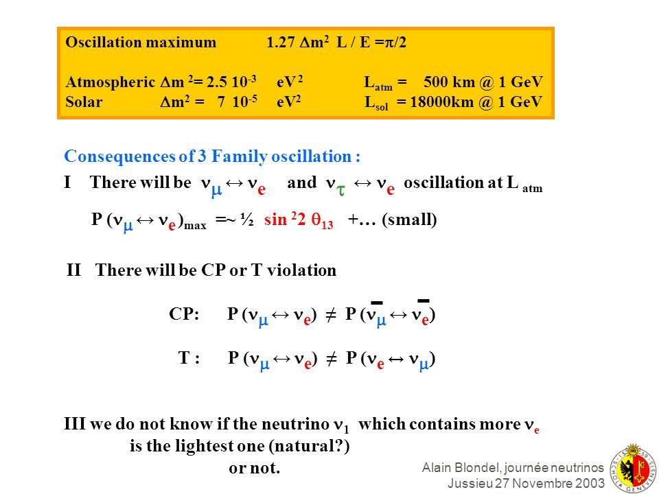 Consequences of 3 Family oscillation :