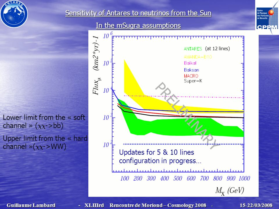 PRELIMINARY Sensitivity of Antares to neutrinos from the Sun