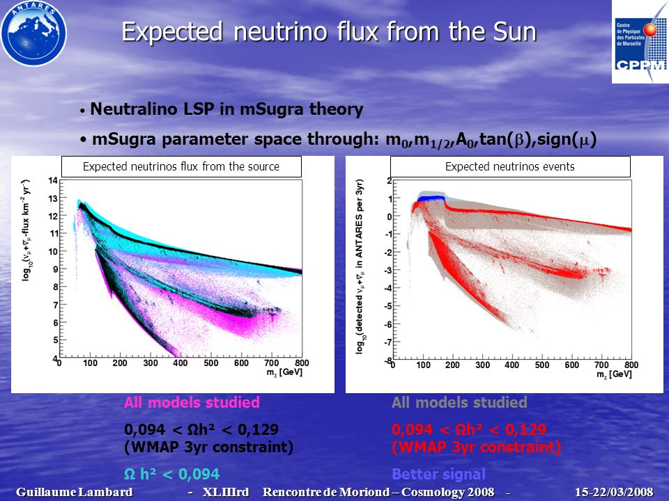 Expected neutrino flux from the Sun