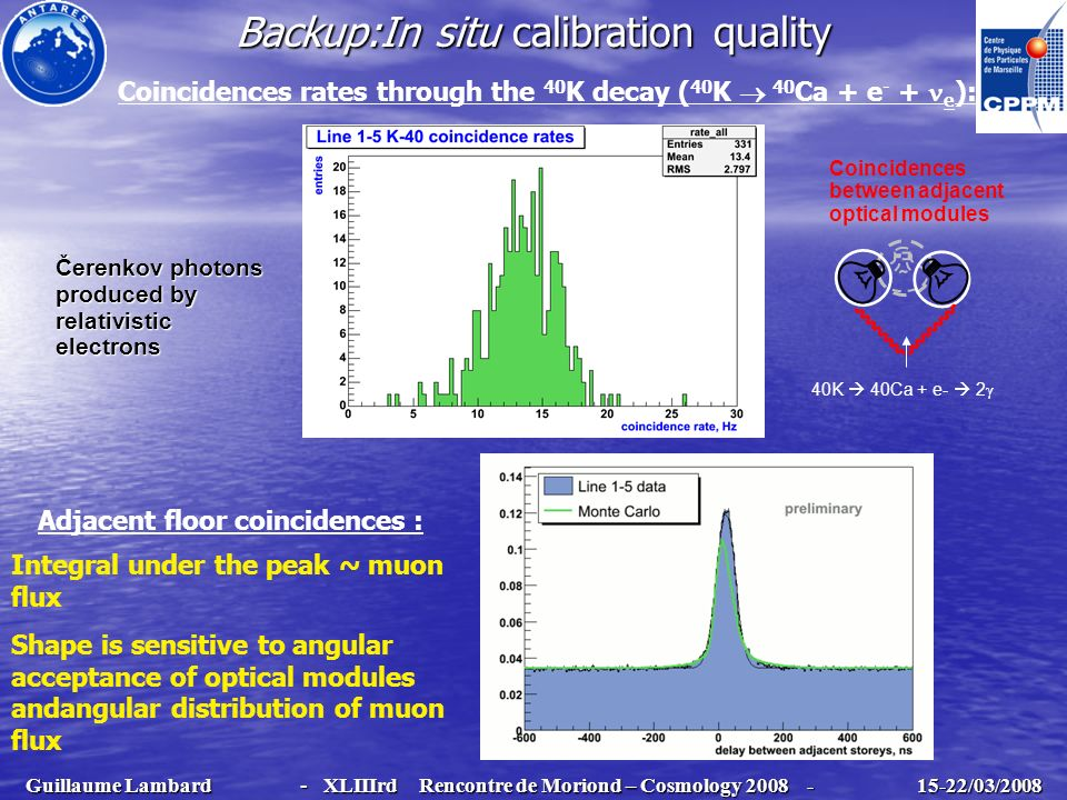 Backup:In situ calibration quality