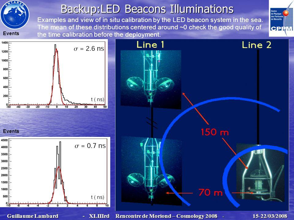 Backup:LED Beacons Illuminations