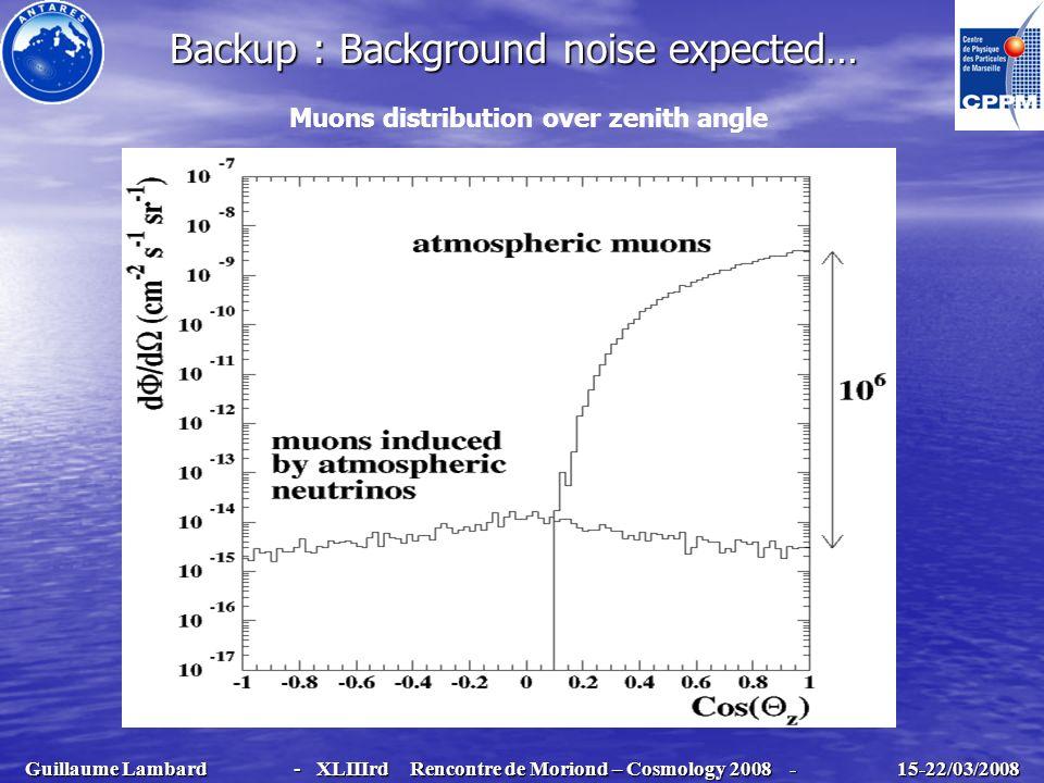 Backup : Background noise expected…