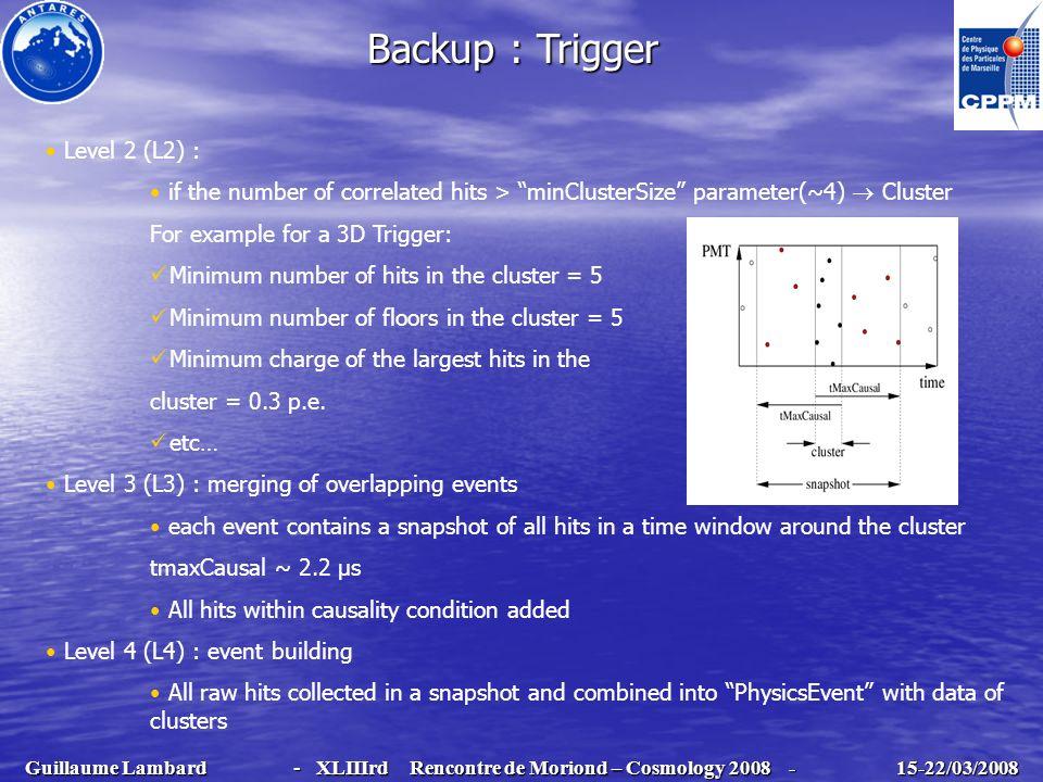 Backup : Trigger Level 2 (L2) :