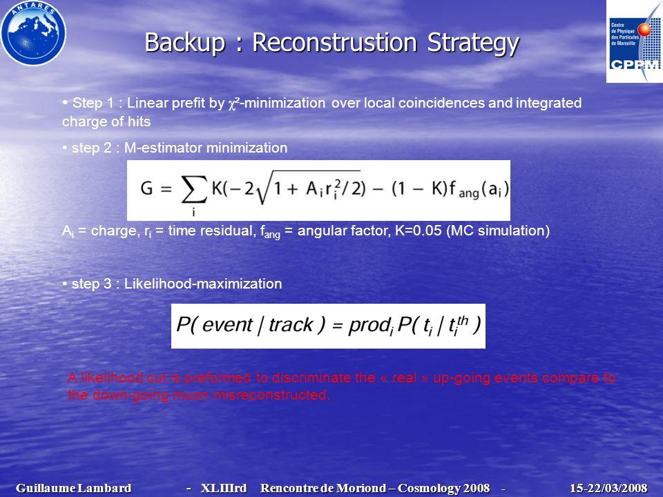 Backup : Reconstrustion Strategy