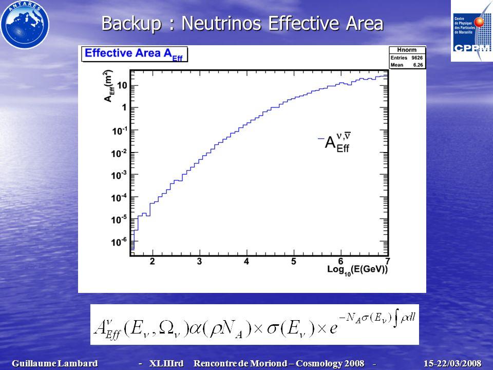 Backup : Neutrinos Effective Area