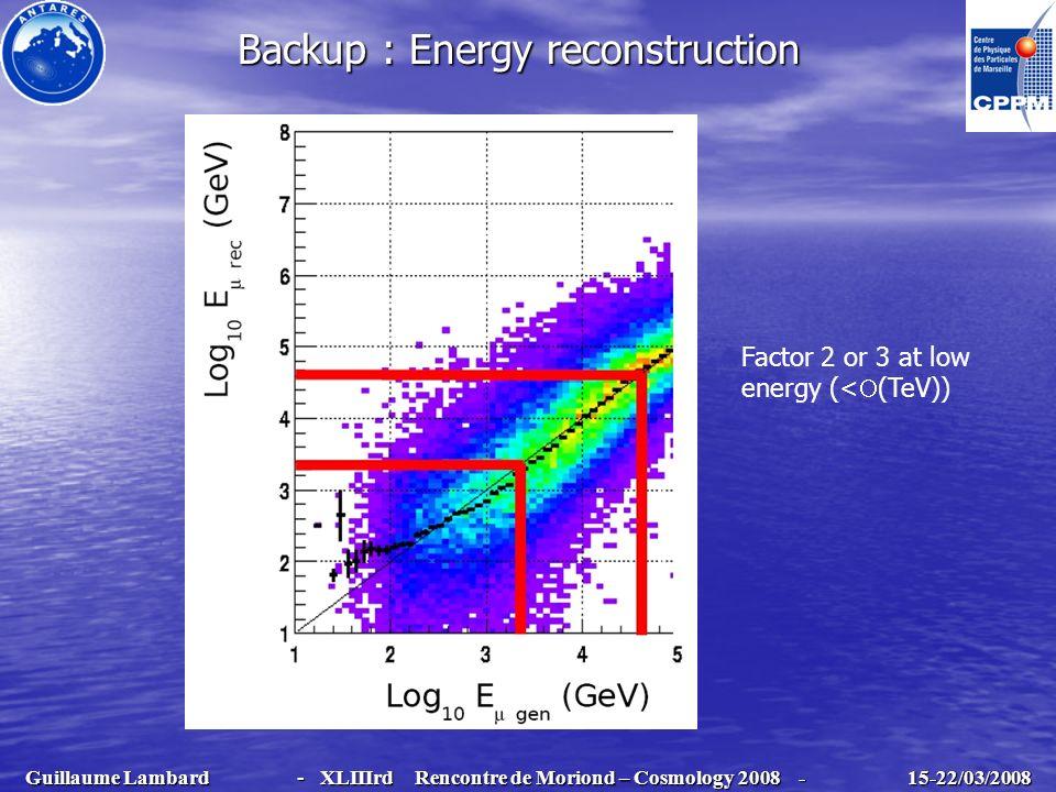 Backup : Energy reconstruction