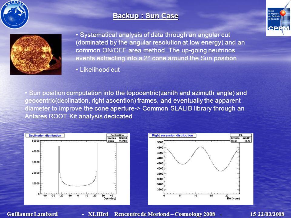 Backup : Sun Case