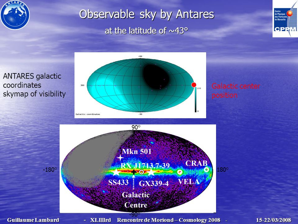 Observable sky by Antares