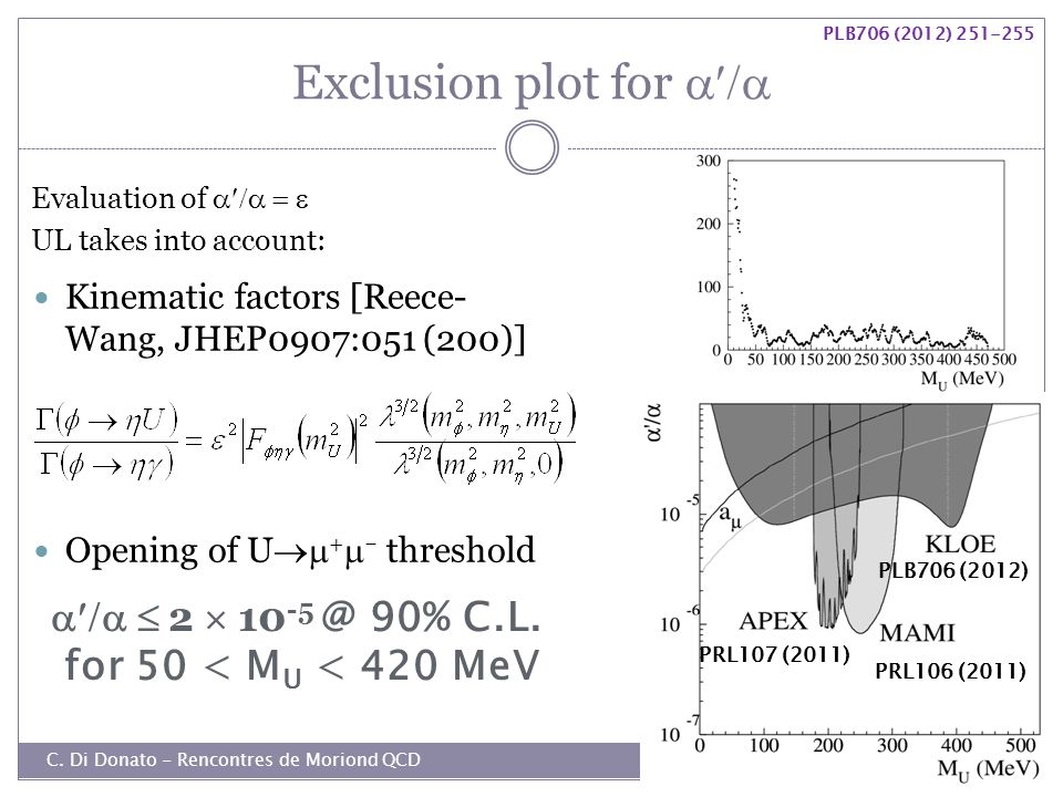 Exclusion plot for 