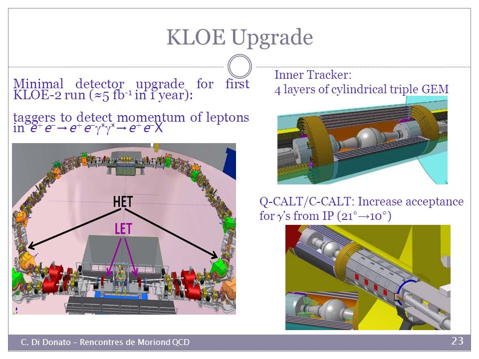 KLOE Upgrade Inner Tracker: 4 layers of cylindrical triple GEM. Minimal detector upgrade for first KLOE-2 run (≈5 fb-1 in 1 year):