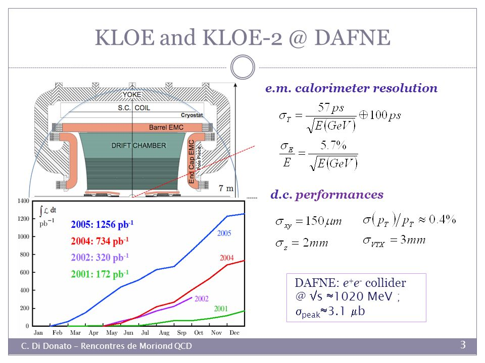 KLOE and DAFNE e.m. calorimeter resolution d.c. performances