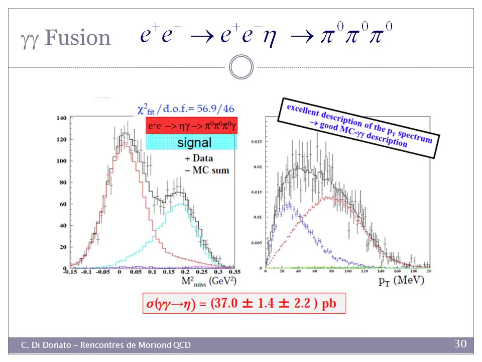  Fusion C. Di Donato - Rencontres de Moriond QCD