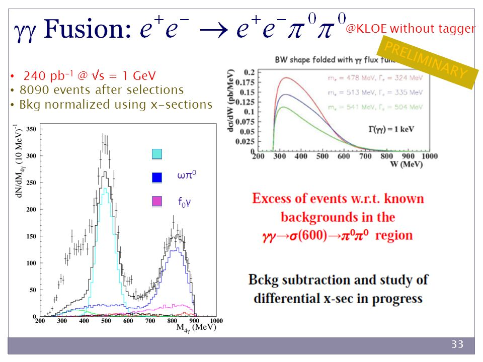  Fusion: PRELIMINARY @KLOE without tagger 240 pb-1 @ s = 1 GeV