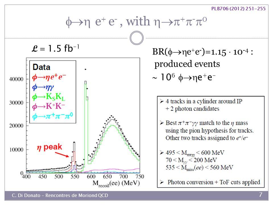  e+ e- , with +-0 L = 1.5 fb-1 BR(e+e-)=1.15  10-4 :