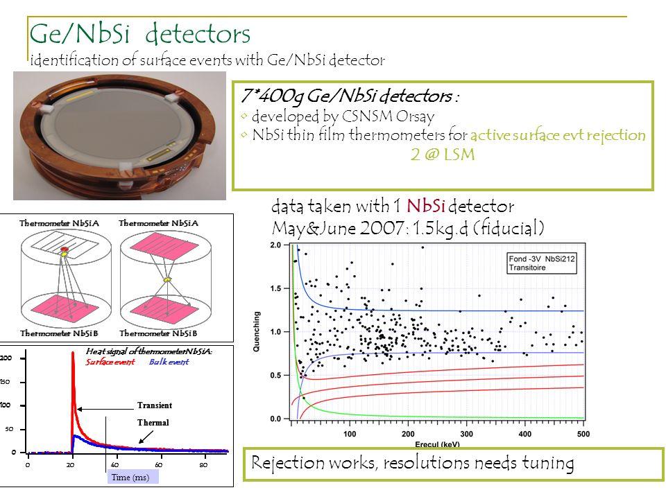 Ge/NbSi detectors 7*400g Ge/NbSi detectors :