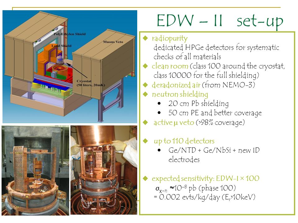 EDW – II set-up  radiopurity