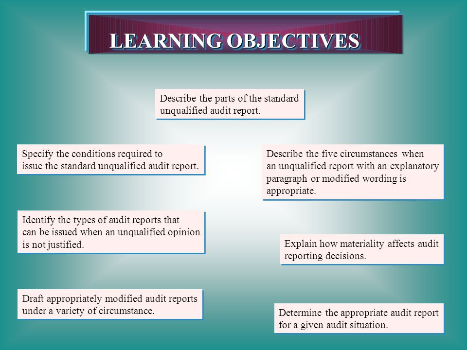 LEARNING OBJECTIVES Describe the parts of the standard