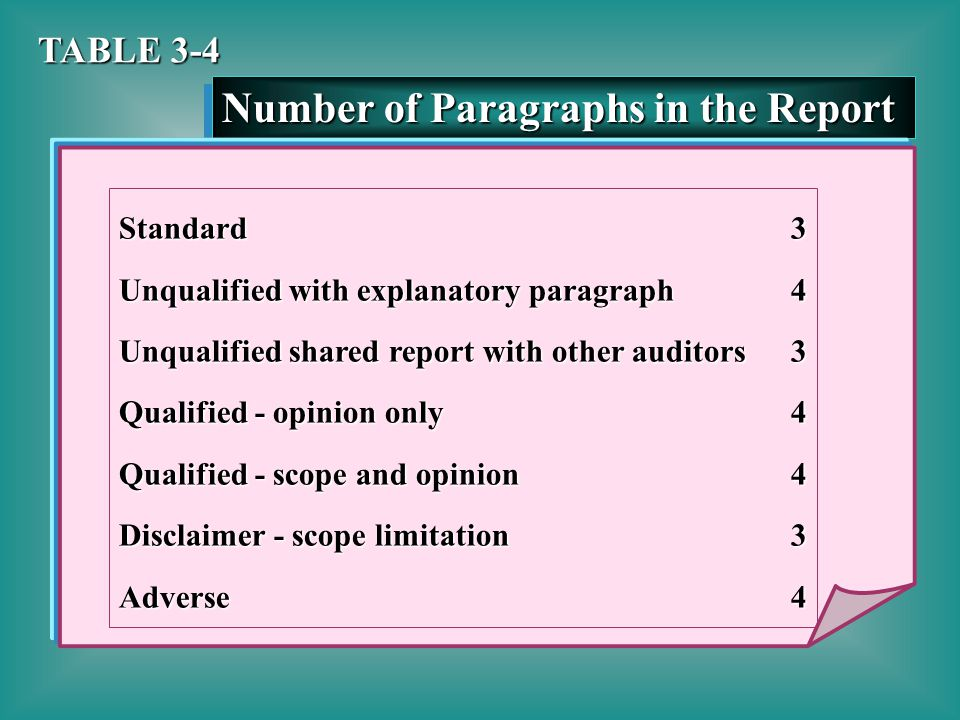 Number of Paragraphs in the Report