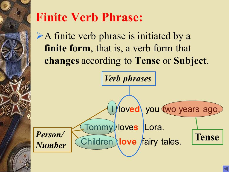 Finite Verb Phrase: A finite verb phrase is initiated by a finite form, that is, a verb form that changes according to Tense or Subject.
