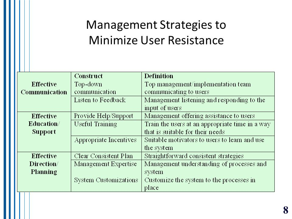 Management Strategies to Minimize User Resistance