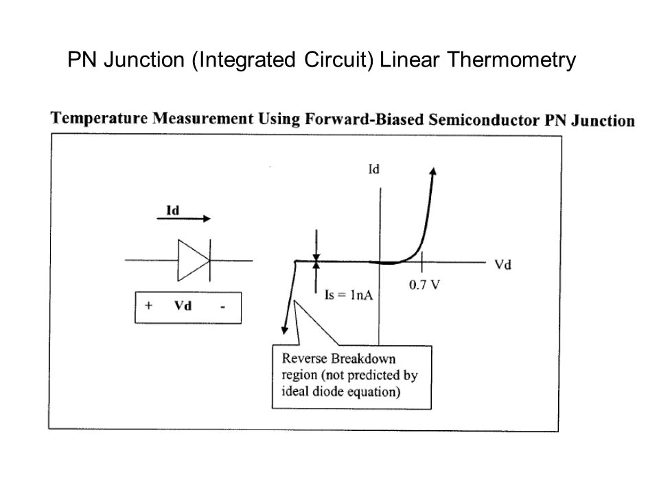 PN+Junction+%28Integrated+Circuit%29+Linear+Thermometry temperature and light sensors ppt download ge332max h ultra wiring diagram at panicattacktreatment.co