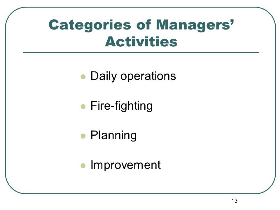 Categories of Managers' Activities