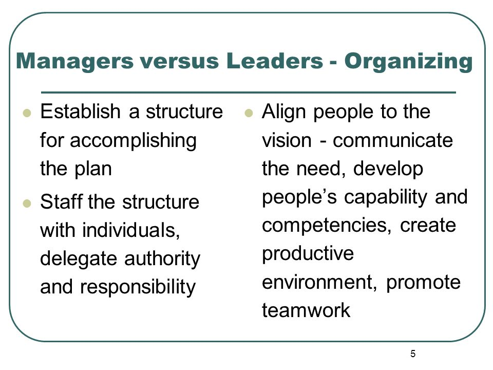 Managers versus Leaders - Organizing