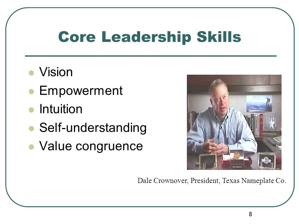 Core Leadership Skills