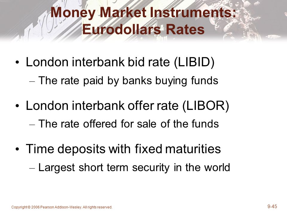 Money Market Instruments: Eurodollars Rates