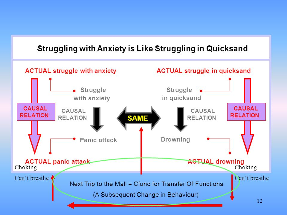 Struggling with Anxiety is Like Struggling in Quicksand