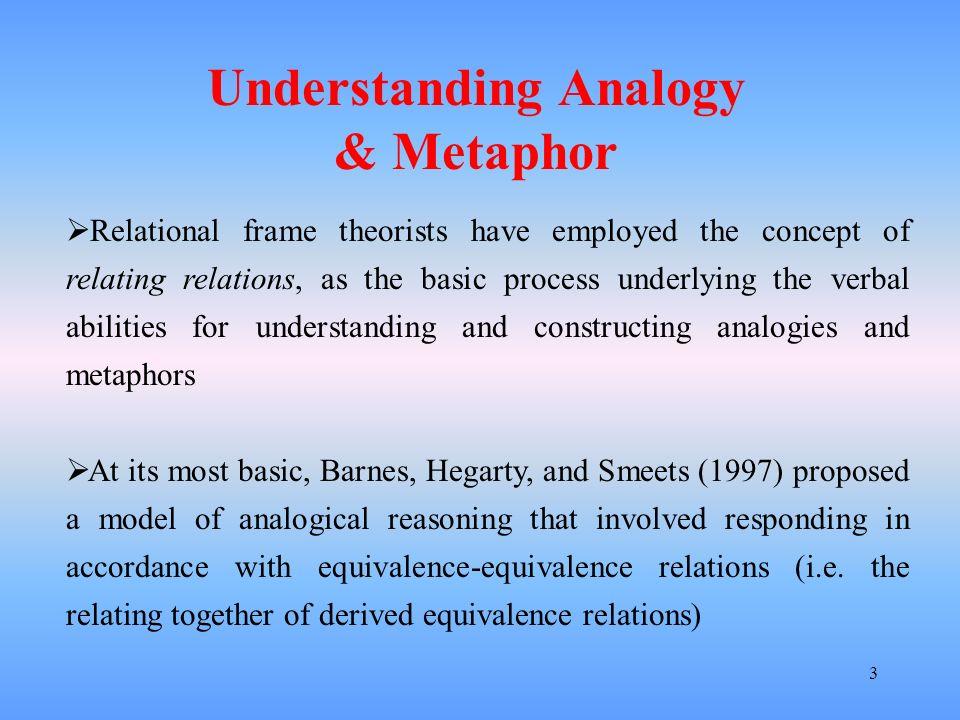 Understanding Analogy
