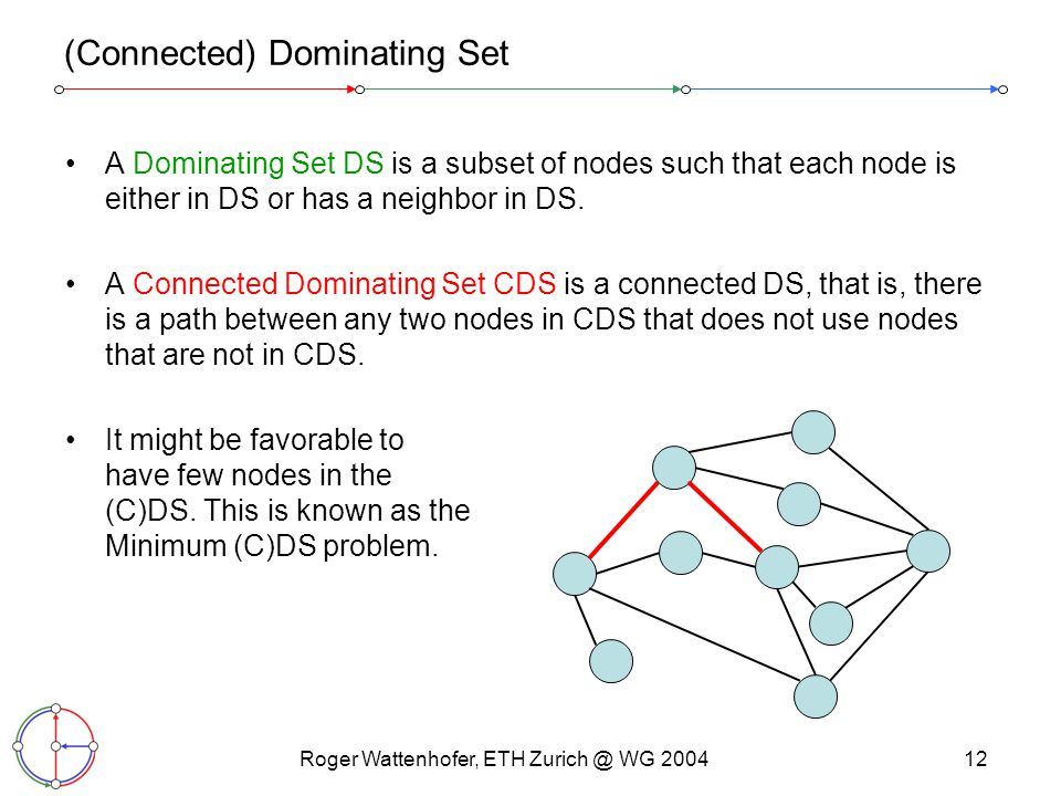 Independant domination graph theory