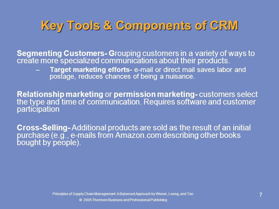 Key Tools & Components of CRM