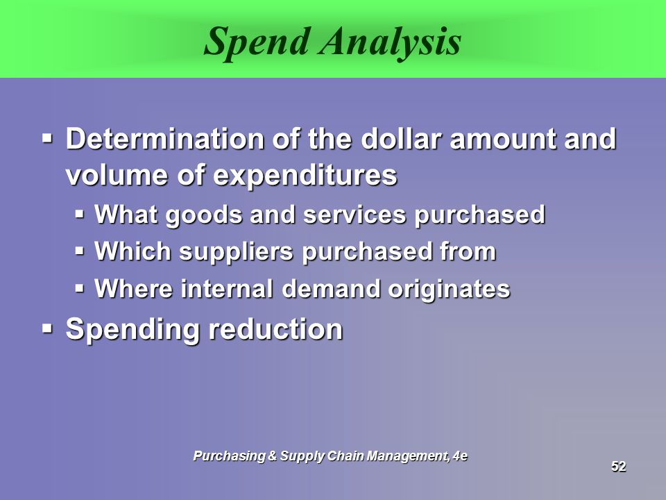 goods spend analysis How should a business spend their money to best in a market economy for traded goods and an important concept in marginal analysis is to recognize the law.