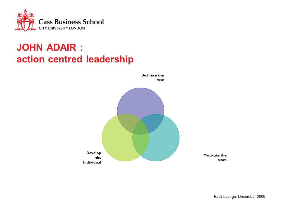 john adairs leadership model The action centred leadership theory was devised by john adair in 1973 and consists of three elements which always influence the role of a leader in any given situation: the task, the team and the individual.