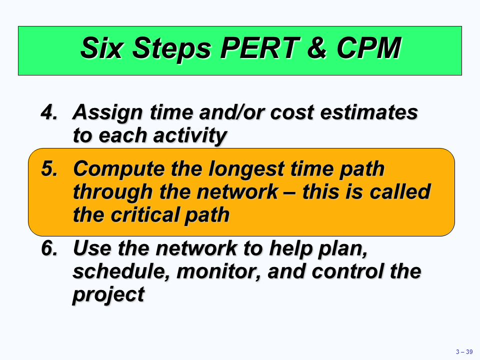 Six Steps PERT & CPM Assign time and/or cost estimates to each activity.