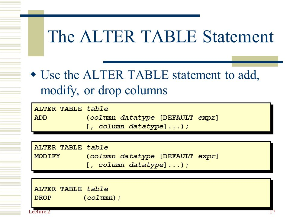 Database systems and design ppt download - Alter table change column type ...