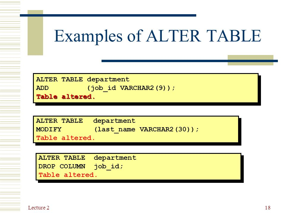 Database systems and design ppt download - Alter table modify column ...