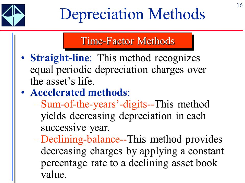 depreciation sum of years method