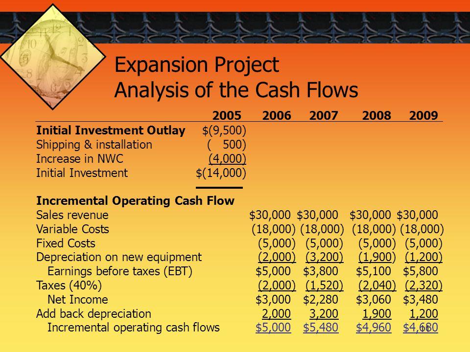project cash flow analysis pdf