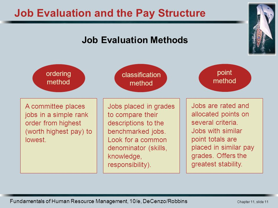 establishing a pay structure commerce essay The primary objective of any base wage and salary system is to establish a structure for the equitable payment of employees depending on their jobs and their level of performance in their jobs most base wage and salary systems establish pay ranges for certain jobs based on the relative worth of the job to the organization.