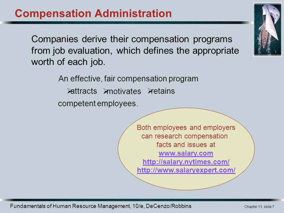 human resources salary and compensation management essay Faculty compensation online resources job title learn more about salary administration guidelines for ku's faculty department of human resource management.