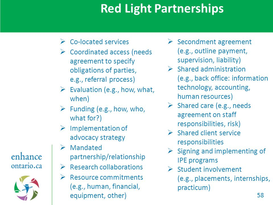 implementing partner definition relationship