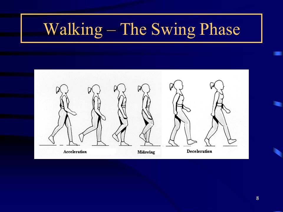 Gait analysis objectives ppt video online download