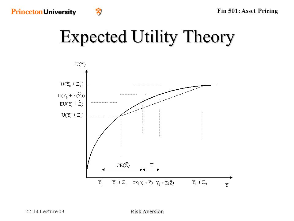 lectures on expected utility and games Game theory lecture 1: decision making under uncertainty and expected utility theorem christoph schottmüller university of copenhagen september 4, 2014.