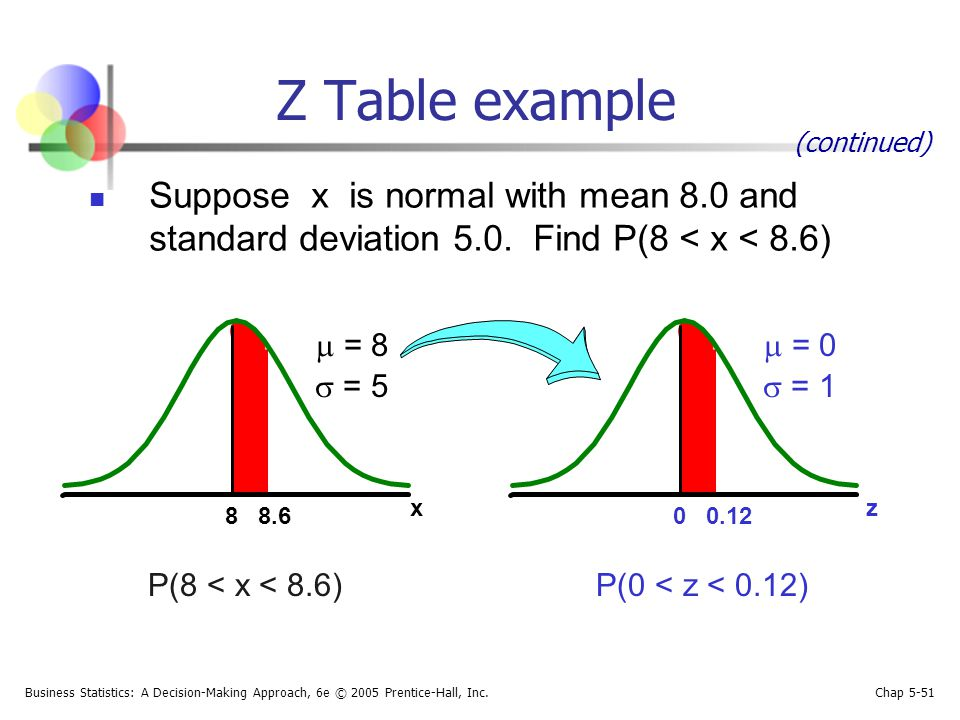 standard deviation and deviation x suppose 2007-2-18 a note on standard deviation and rms redeakin  suppose that we have a sample of n potential members of a  standard deviation of x is s n.