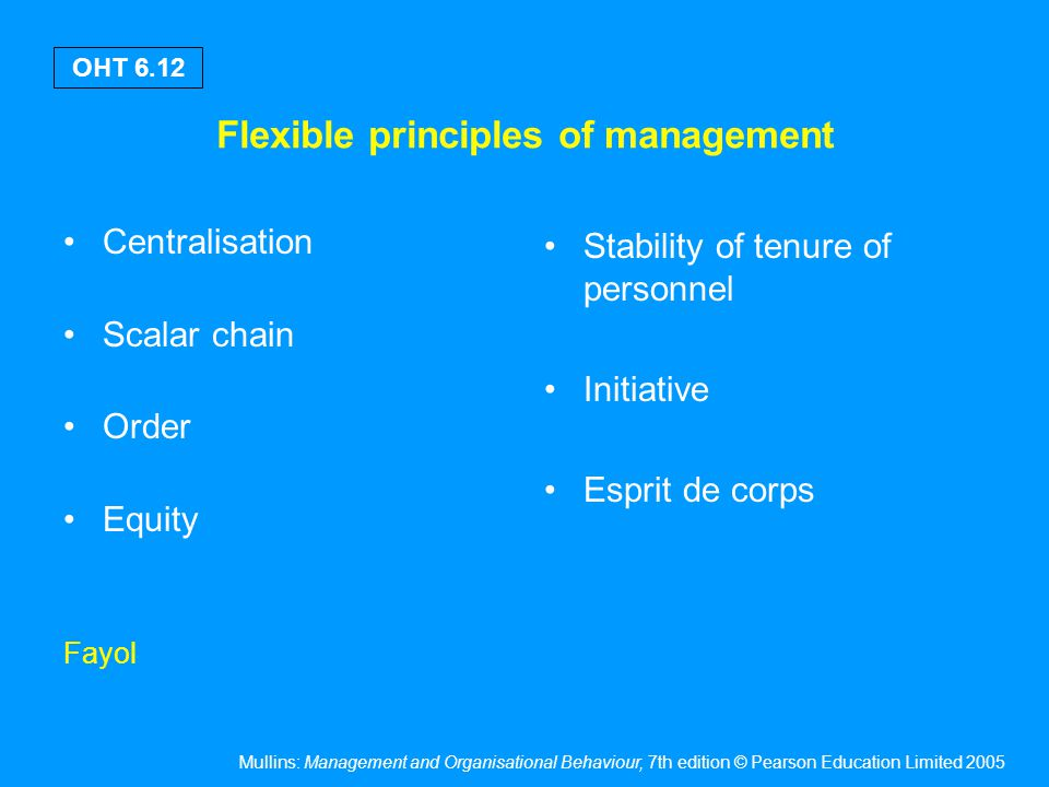 New principles for effective administrative management