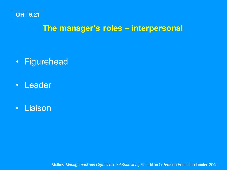 The manager's roles – informational